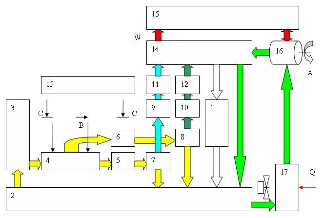 Block diagram of the power plant on the hydrogen generator heat pump